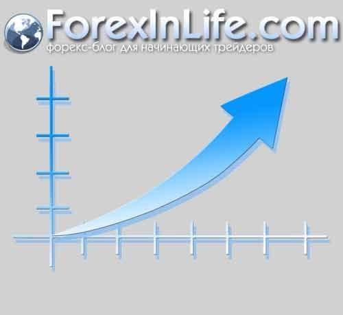 Блоги о торговля на форекс бинарных опционах стратегии