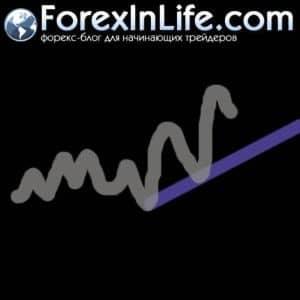 как рисовать трендовые линии